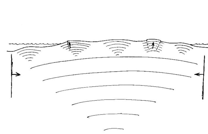 Cross-section of the relief before activation of compression